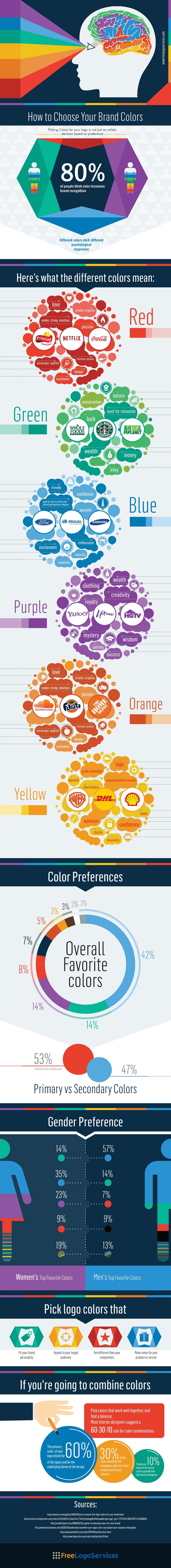 How To Choose Your Brand Colours
