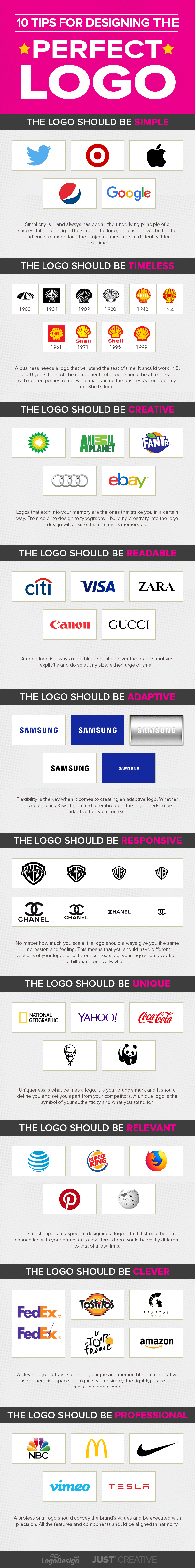 10 Tips for Designing the Perfect Logo infographic/